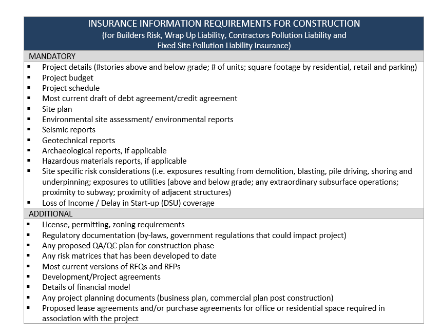 Construction Insurance Program Control Chart